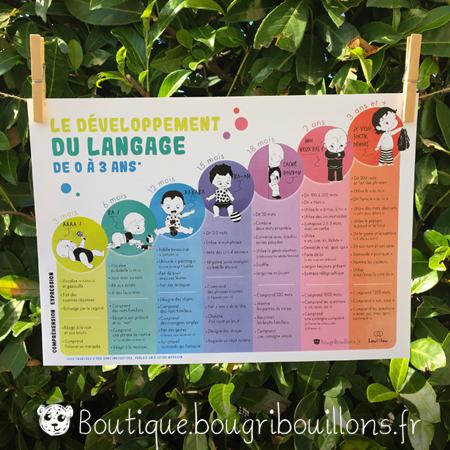 affiches petite enfance Bougribouillons Développement du langage