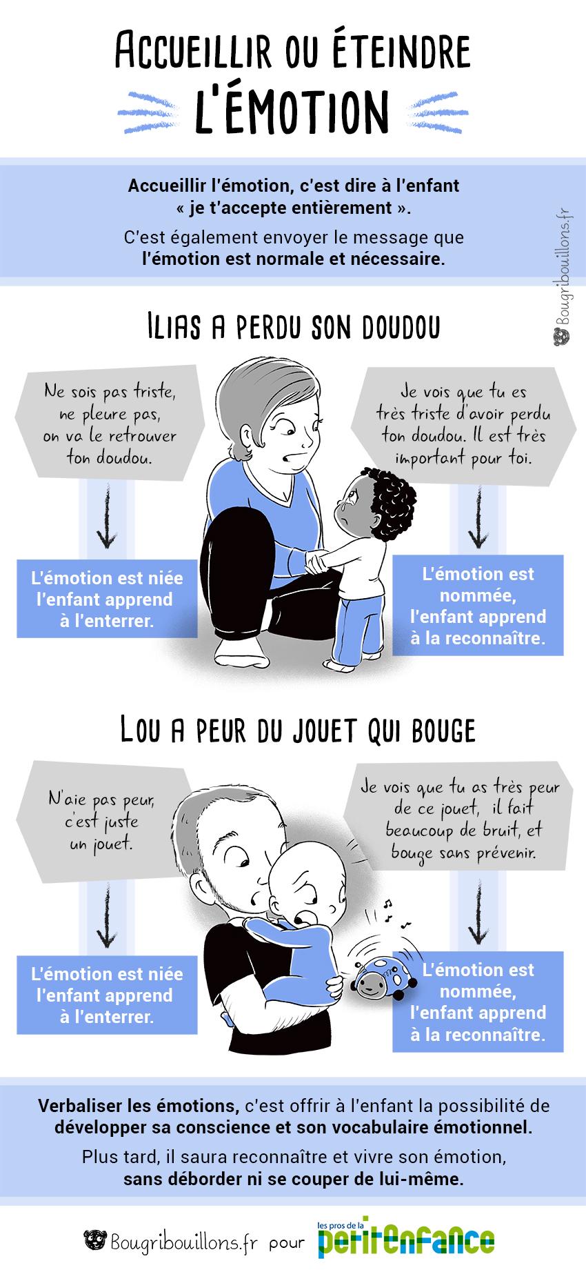 Accueillir l'émotion de l'enfant - chronique Bougribouillons