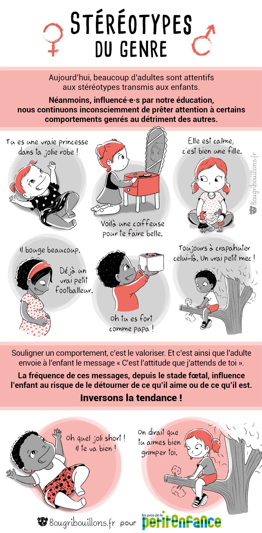 Stéréotypes du genre - chronique Bougribouillons