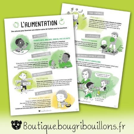 L'alimentation - affiche Bougribouillons - Boutique Bougribouillons