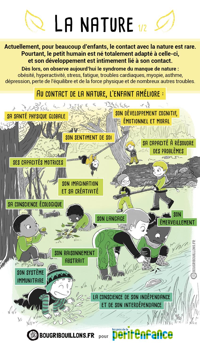 La nature 1/2 - chronique Bougribouillons
