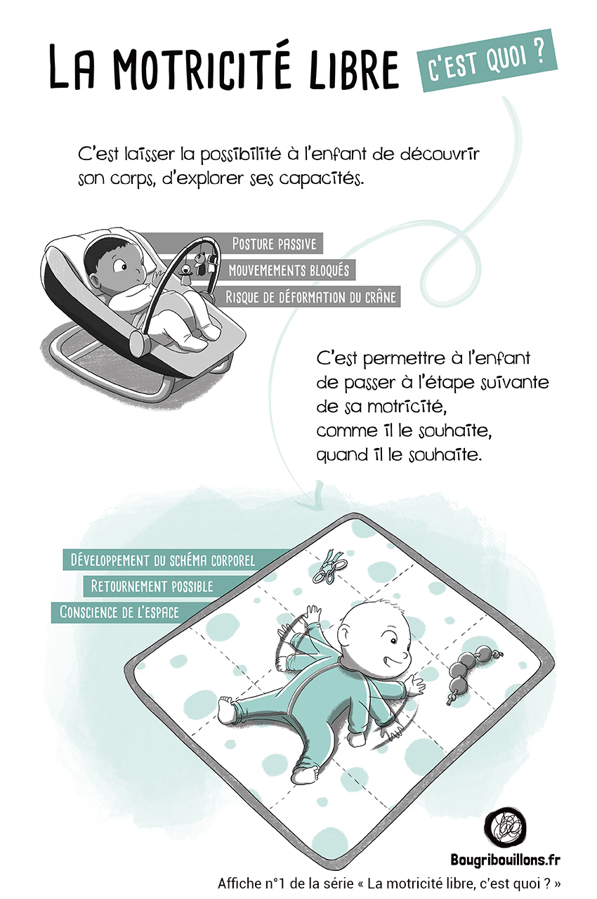 La motricité libre - Affiche 1 - transat/sol - Affiche Bougribouillons Petite enfance