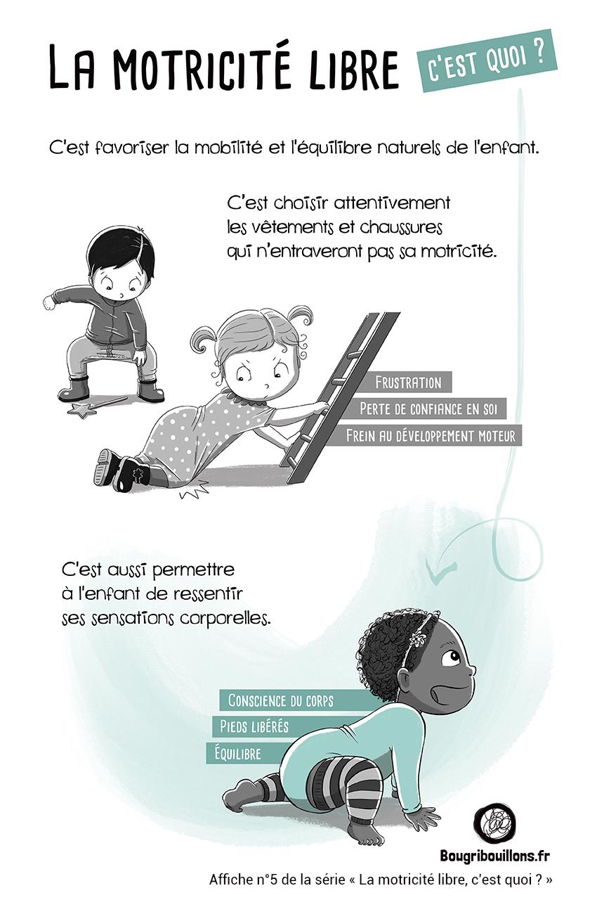 La motricité libre - Affiche 5 - Vêtements et mouvements - Affiche Bougribouillons Petite enfance