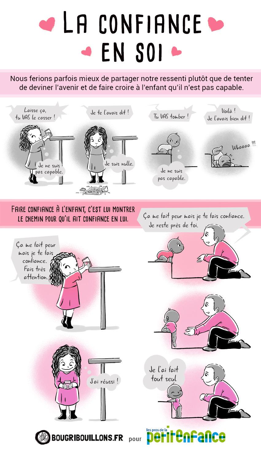 La confiance en soi - Nouvelle version - Récit illustré de Bougribouillons